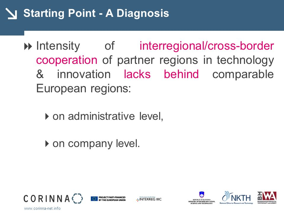www.corinna-net.info Starting Point - A Diagnosis Intensity of interregional/cross-border cooperation of partner regions in technology & innovation lacks behind comparable European regions: on administrative level, on company level.