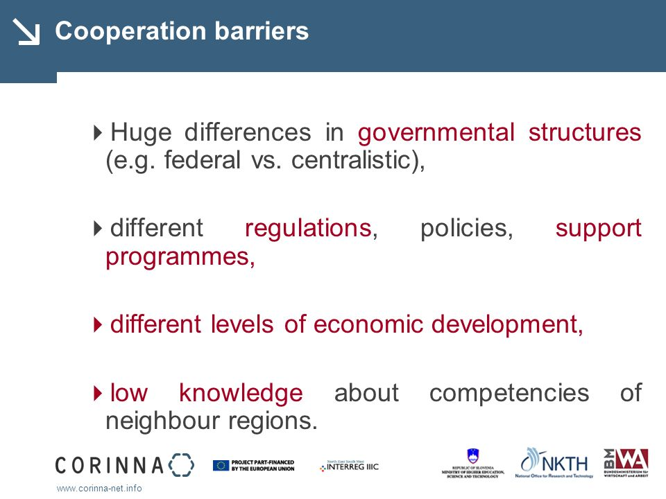 www.corinna-net.info Cooperation barriers Huge differences in governmental structures (e.g. federal vs. centralistic), different regulations, policies