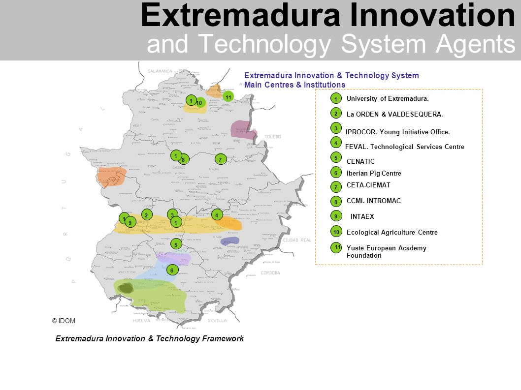 Extremadura Innovation & Technology Framework University of Extremadura.