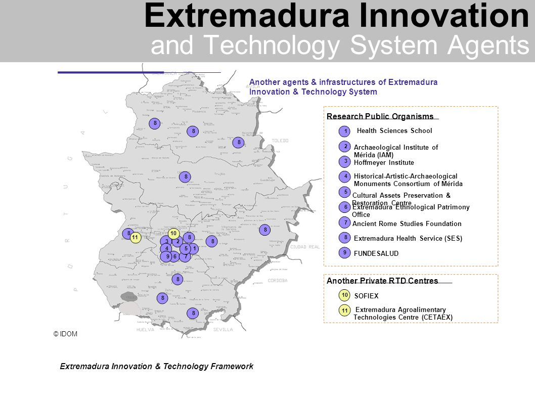 Extremadura Innovation & Technology Framework Research Public Organisms Health Sciences School Archaeological Institute of Mérida (IAM) Hoffmeyer Institute Historical-Artistic-Archaeological Monuments Consortium of Mérida Cultural Assets Preservation & Restoration Centre Extremadura Ethnological Patrimony Office Ancient Rome Studies Foundation Extremadura Health Service (SES) FUNDESALUD Another Private RTD Centres SOFIEX Extremadura Agroalimentary Technologies Centre (CETAEX) Another agents & infrastructures of Extremadura Innovation & Technology System Extremadura Innovation and Technology System Agents © IDOM