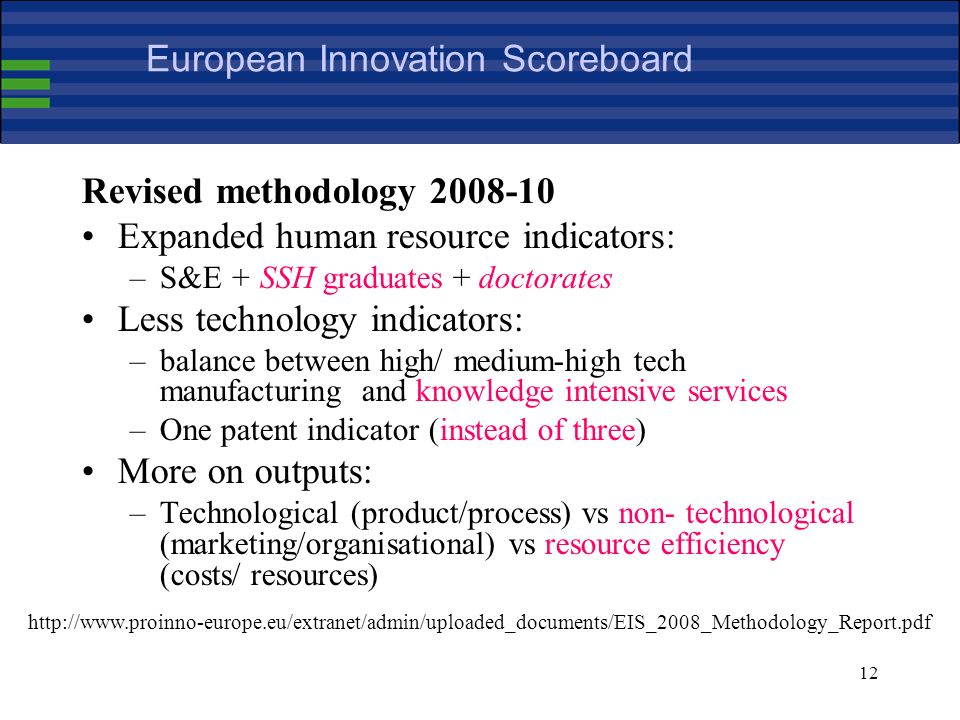 12 European Innovation Scoreboard Revised methodology Expanded human resource indicators: –S&E + SSH graduates + doctorates Less technology indicators: –balance between high/ medium-high tech manufacturing and knowledge intensive services –One patent indicator (instead of three) More on outputs: –Technological (product/process) vs non- technological (marketing/organisational) vs resource efficiency (costs/ resources)