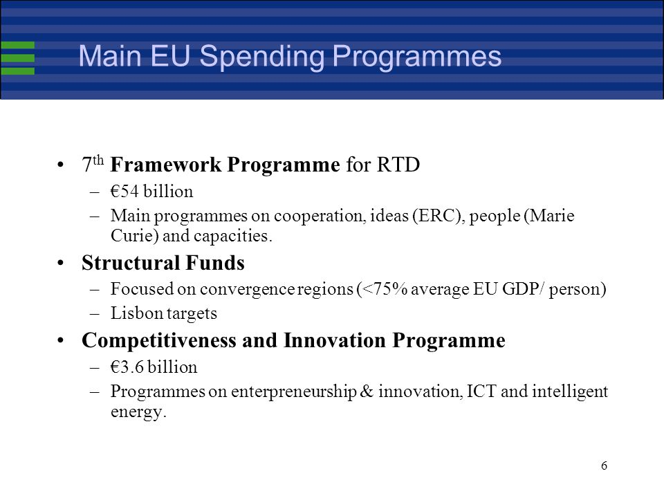 6 Main EU Spending Programmes 7 th Framework Programme for RTD –54 billion –Main programmes on cooperation, ideas (ERC), people (Marie Curie) and capacities.