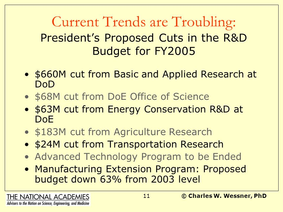 © Charles W. Wessner, PhD10 Post 9-11 Increase in Bio-defense R&D NIH is the Lead Agency in Bio-defense Research DHS Portfolio Heavily Development and