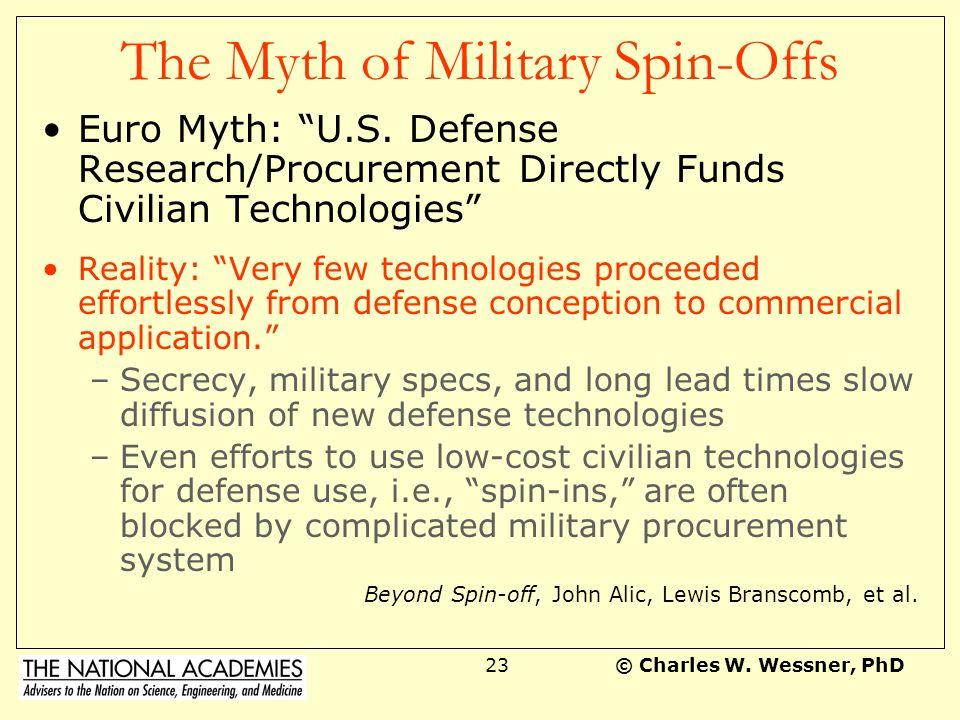 The Military R&D Myth