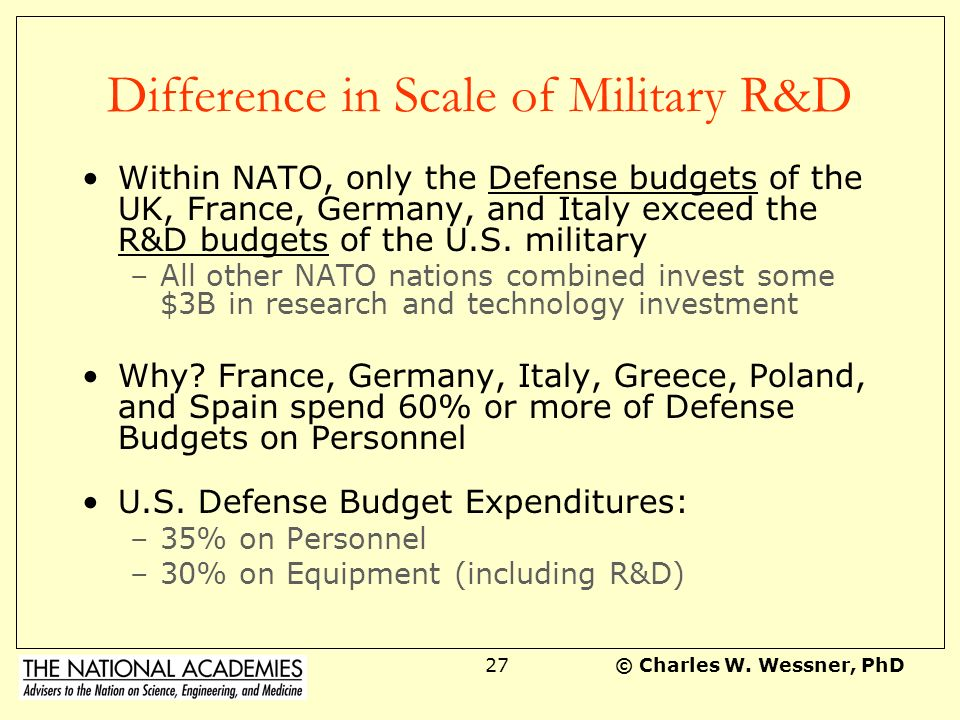 © Charles W. Wessner, PhD26 Difference in Scale of Military Expenditure The United States, for better or for worse, expends over $400B per year (2004)