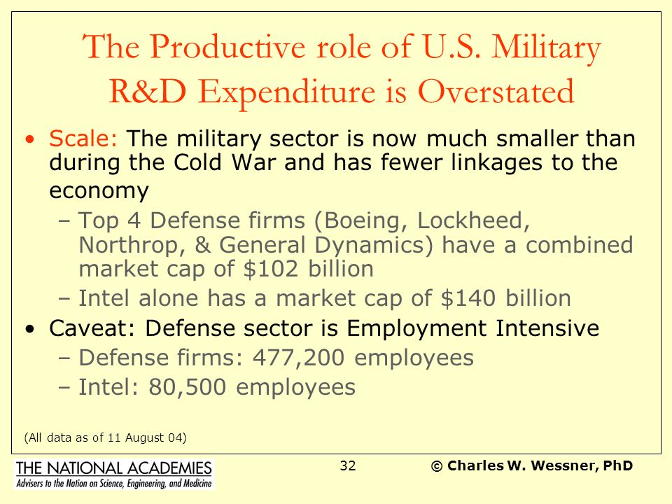 © Charles W. Wessner, PhD31 The Demise of the Defense-Based R&D Model The role of the military shifted in the 1970s and 80s as a proportion of civilia
