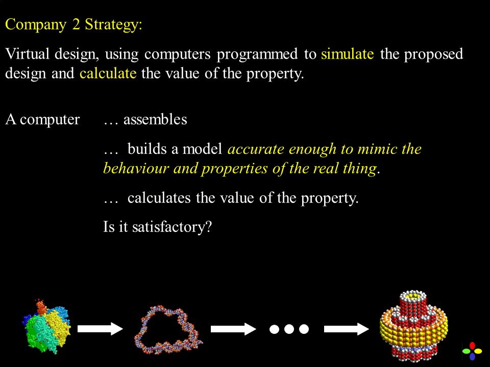Company 2 Strategy: Virtual design, using computers programmed to simulate the proposed design and calculate the value of the property.