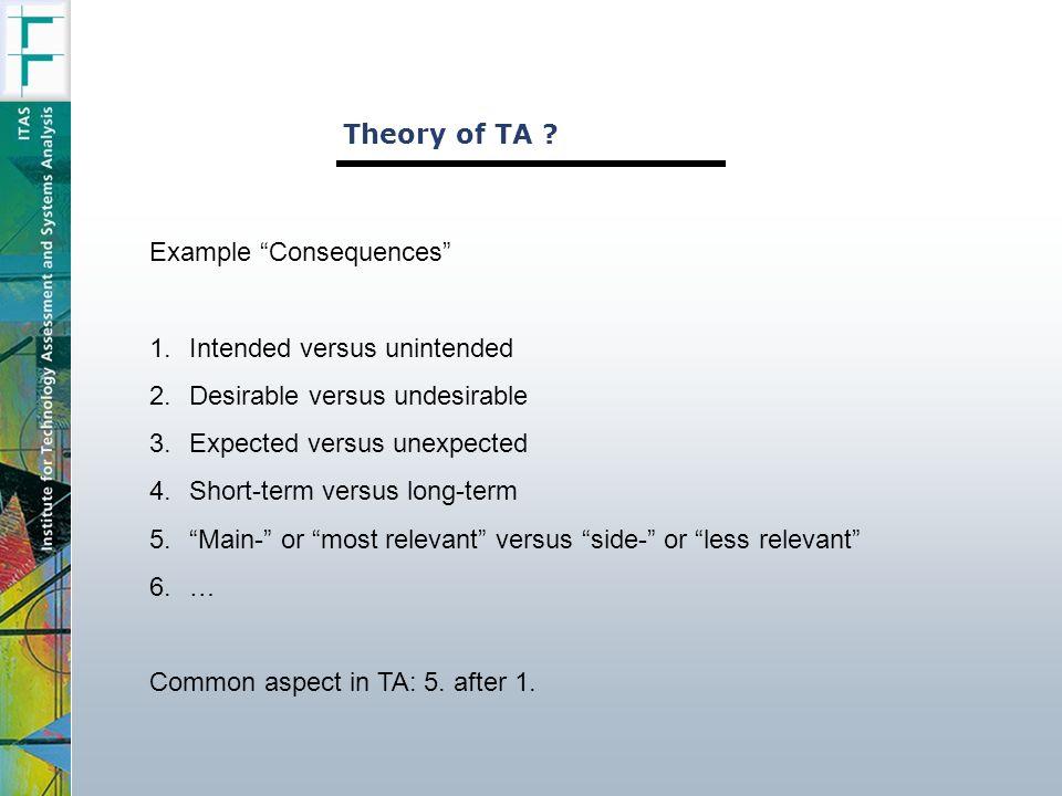 Theory of TA .