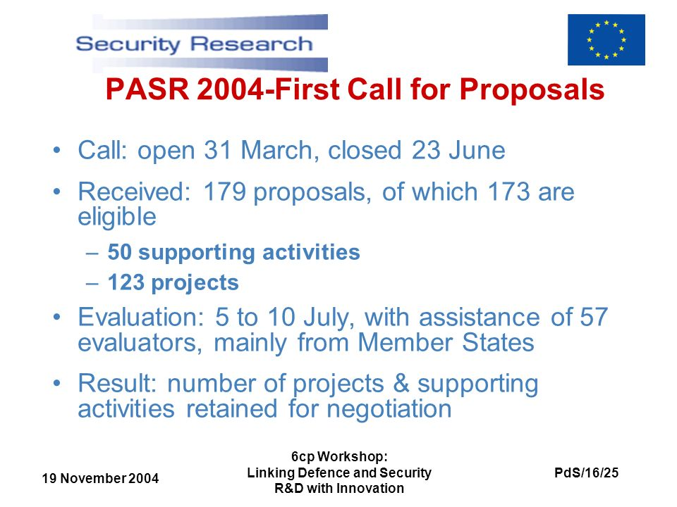 19 November 2004 PdS/16/25 6cp Workshop: Linking Defence and Security R&D with Innovation PASR 2004-First Call for Proposals Call: open 31 March, clos