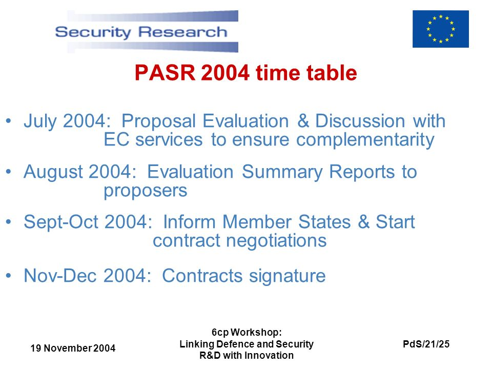 19 November 2004 PdS/21/25 6cp Workshop: Linking Defence and Security R&D with Innovation PASR 2004 time table July 2004: Proposal Evaluation & Discussion with EC services to ensure complementarity August 2004: Evaluation Summary Reports to proposers Sept-Oct 2004: Inform Member States & Start contract negotiations Nov-Dec 2004: Contracts signature