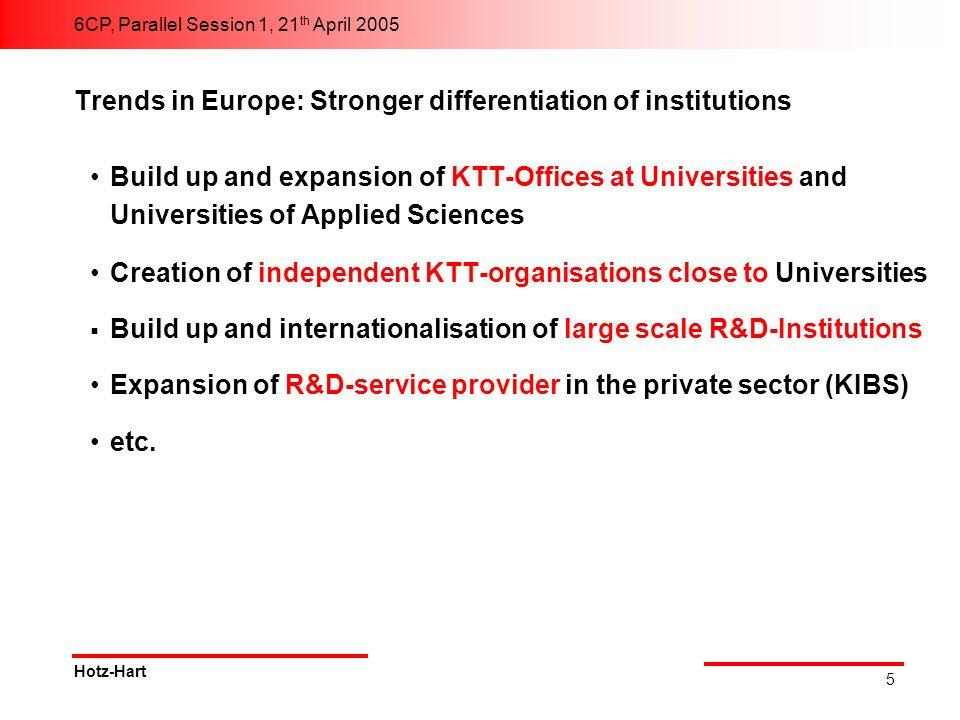 6CP, Parallel Session 1, 21 th April 2005 Hotz-Hart 5 Trends in Europe: Stronger differentiation of institutions Build up and expansion of KTT-Offices