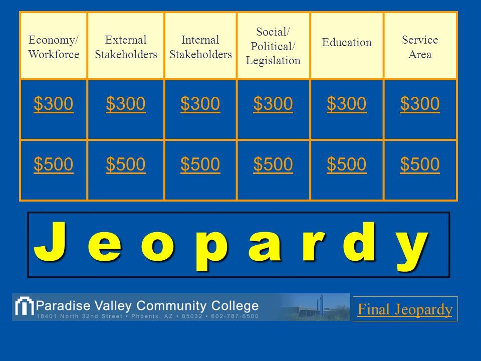 Final Jeopardy J e o p a r d y Economy/ Workforce External Stakeholders Internal Stakeholders Social/ Political/ Legislation Education Service Area $300 $500