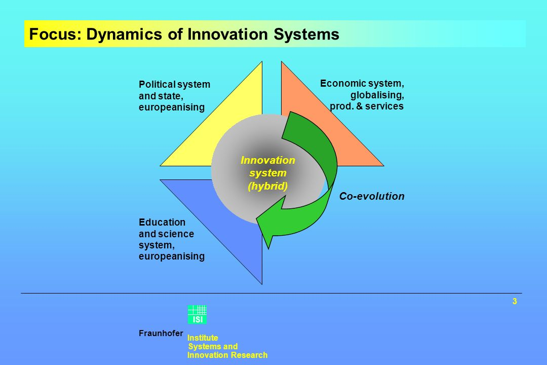 Fraunhofer Institute Systems and Innovation Research ISI Focus: Dynamics of Innovation Systems Economic system, globalising, prod.