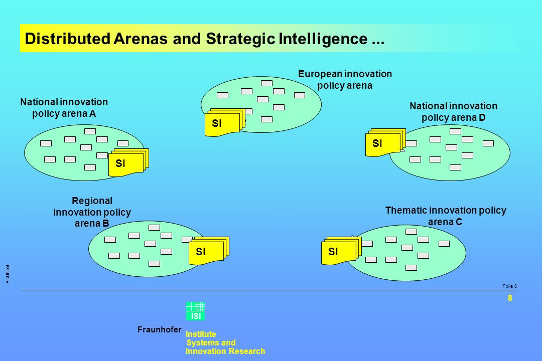 Fraunhofer Institute Systems and Innovation Research ISI Distributed Arenas and Strategic Intelligence...