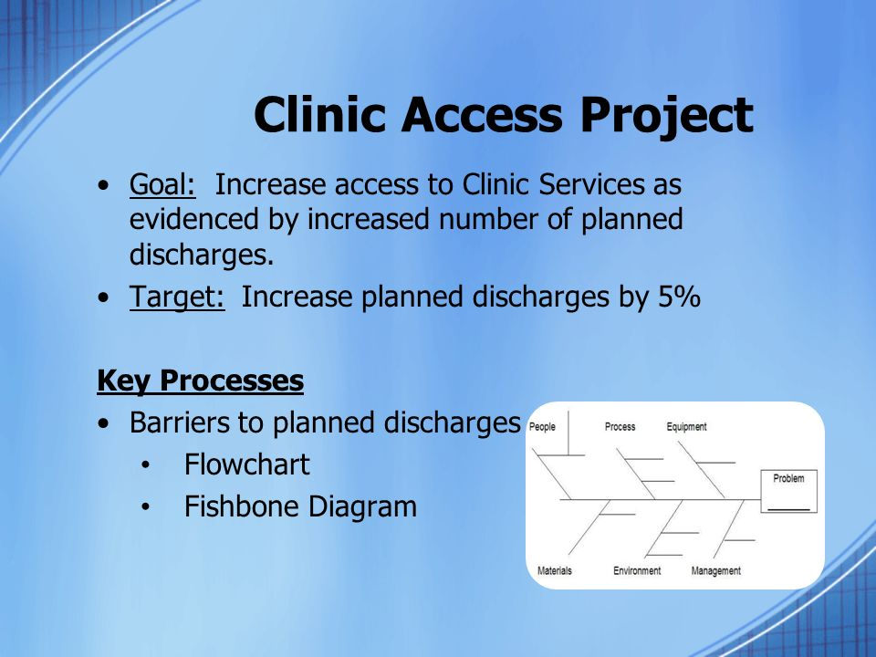 Clinic Access Project Goal: Increase access to Clinic Services as evidenced by increased number of planned discharges. Target: Increase planned discha