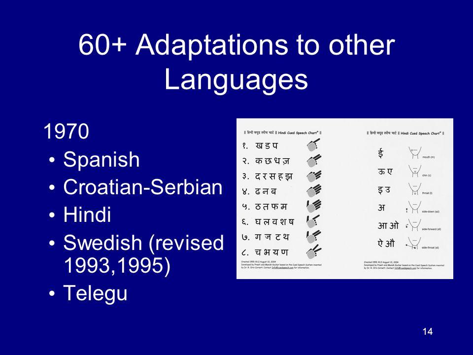 14 60+ Adaptations to other Languages 1970 Spanish Croatian-Serbian Hindi Swedish (revised 1993,1995) Telegu