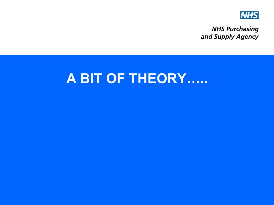 A BIT OF THEORY…..