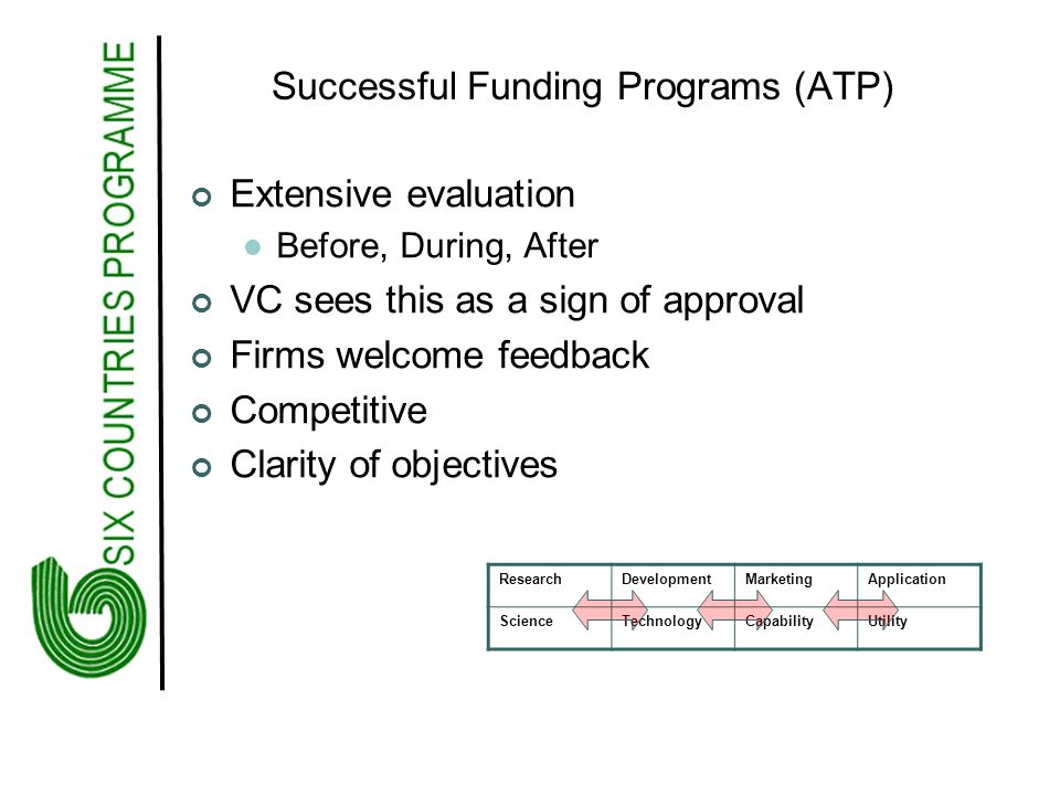 Successful Funding Programs (ATP) Extensive evaluation Before, During, After VC sees this as a sign of approval Firms welcome feedback Competitive Cla