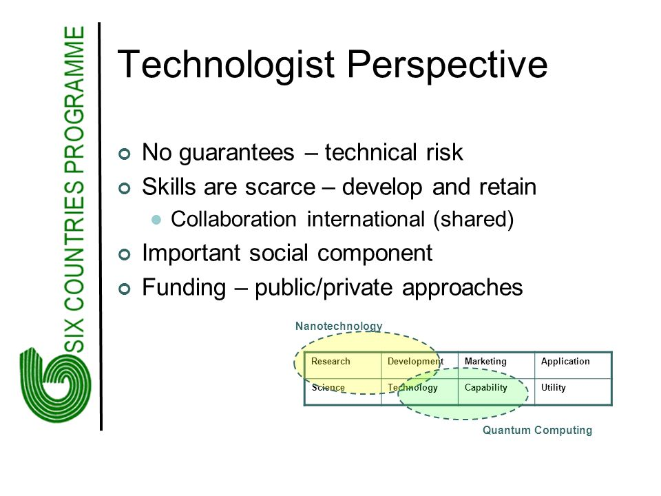 Technologist Perspective No guarantees – technical risk Skills are scarce – develop and retain Collaboration international (shared) Important social c