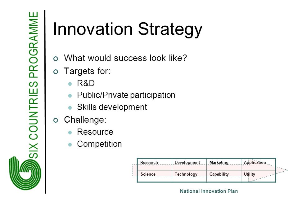 Innovation Strategy What would success look like? Targets for: R&D Public/Private participation Skills development Challenge: Resource Competition Res