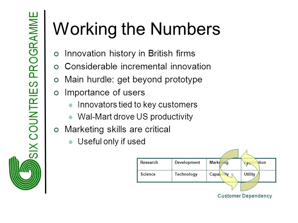 Working the Numbers Innovation history in British firms Considerable incremental innovation Main hurdle: get beyond prototype Importance of users Inno