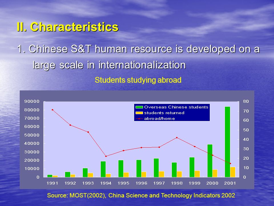 II. Characteristics 1. Chinese S&T human resource is developed on a large scale in internationalization Students studying abroad Source: MOST(2002), C