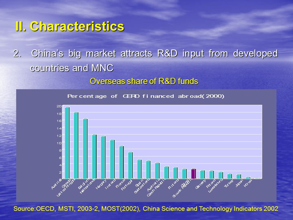 II. Characteristics 2. Chinas big market attracts R&D input from developed countries and MNC 2. Chinas big market attracts R&D input from developed co