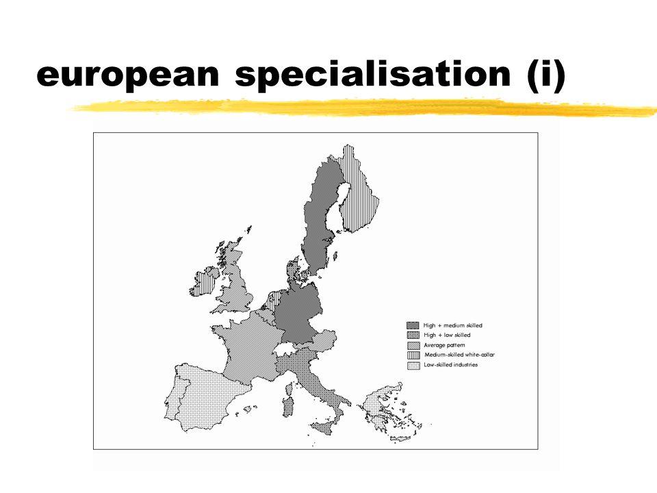 european specialisation (i)