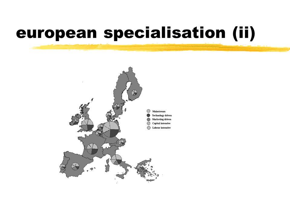 european specialisation (ii)