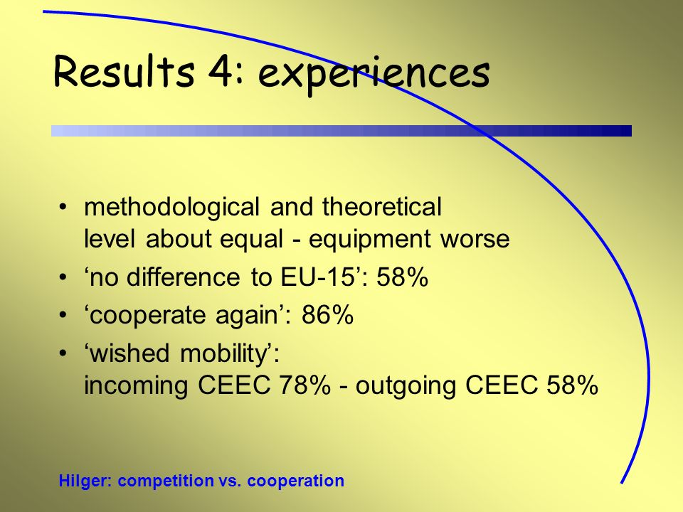 Hilger: competition vs. cooperation Results 4: experiences methodological and theoretical level about equal - equipment worse no difference to EU-15: