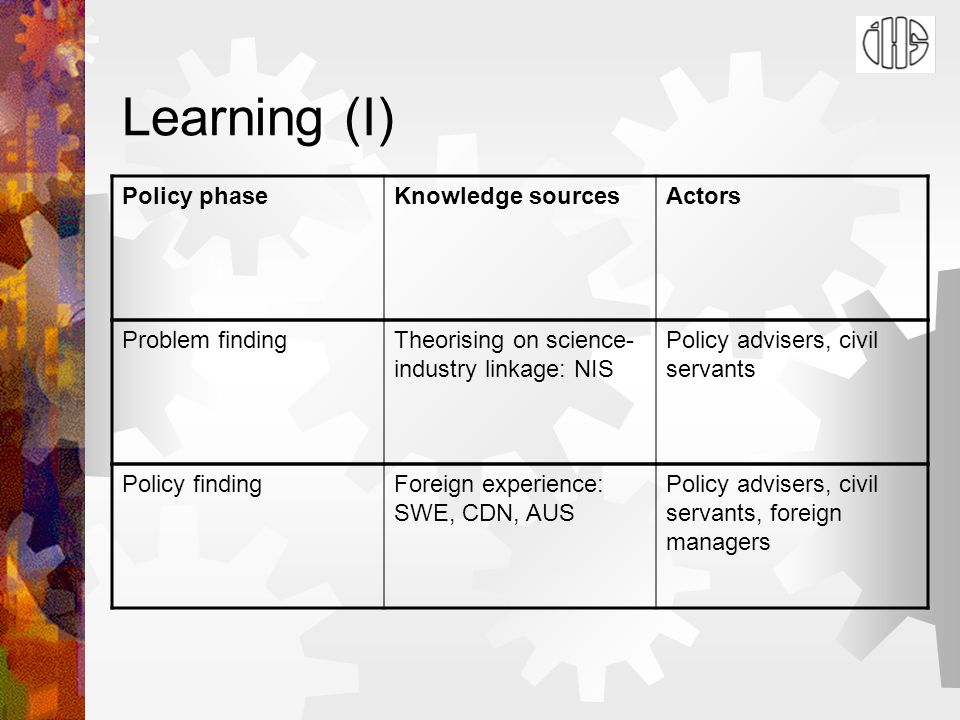 Learning (I) Policy phaseKnowledge sourcesActors Problem findingTheorising on science- industry linkage: NIS Policy advisers, civil servants Policy findingForeign experience: SWE, CDN, AUS Policy advisers, civil servants, foreign managers
