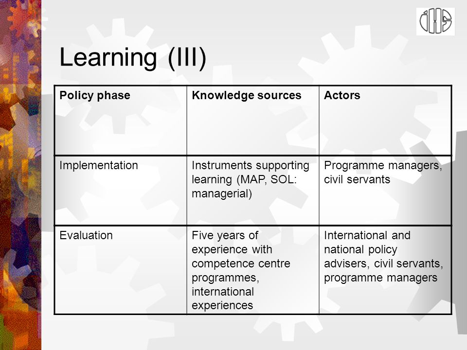 Learning (III) Policy phaseKnowledge sourcesActors ImplementationInstruments supporting learning (MAP, SOL: managerial) Programme managers, civil servants EvaluationFive years of experience with competence centre programmes, international experiences International and national policy advisers, civil servants, programme managers