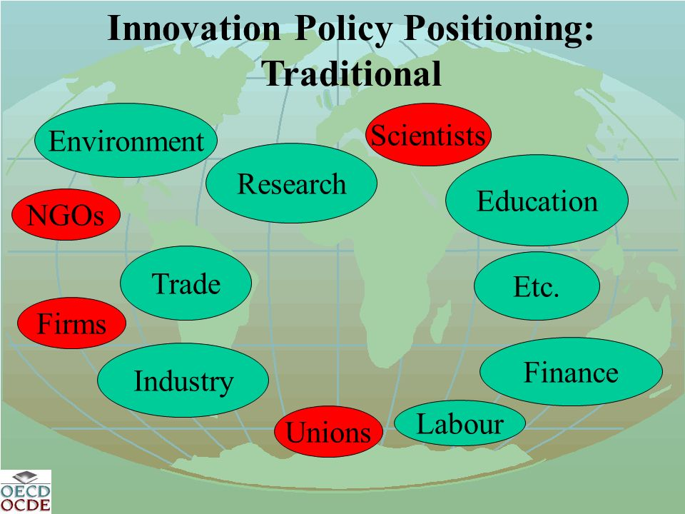 Scientists Innovation Policy Positioning: Traditional Research Education Industry Finance Trade Etc. Labour Unions Firms NGOs Environment