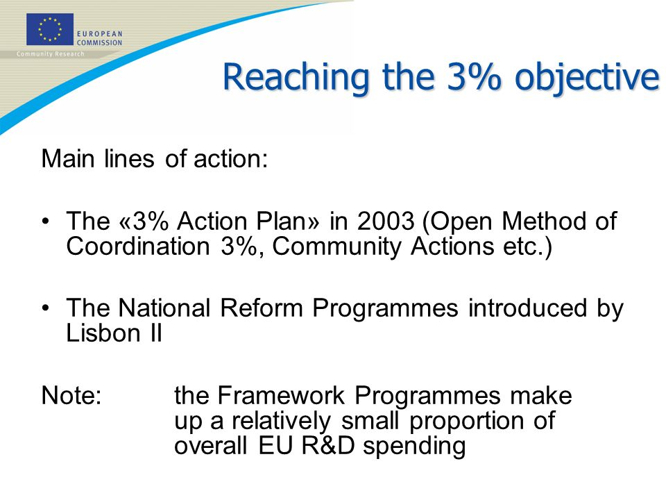 Reaching the 3% objective Main lines of action: The «3% Action Plan» in 2003 (Open Method of Coordination 3%, Community Actions etc.) The National Ref