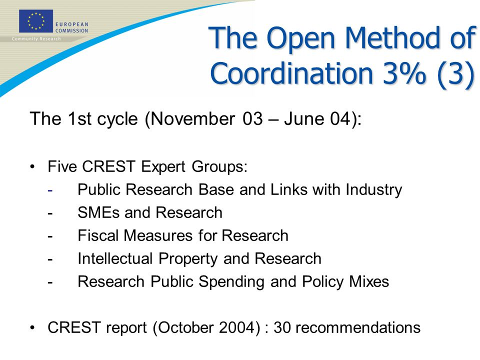 The Open Method of Coordination 3% (3) The 1st cycle (November 03 – June 04): Five CREST Expert Groups: -Public Research Base and Links with Industry