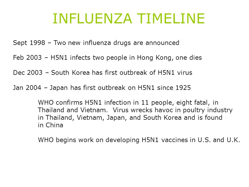 INFLUENZA TIMELINE Sept 1998 – Two new influenza drugs are announced Feb 2003 – H5N1 infects two people in Hong Kong, one dies Dec 2003 – South Korea