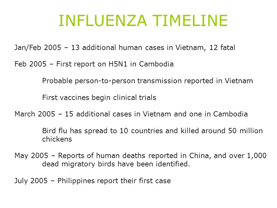 INFLUENZA TIMELINE Jan/Feb 2005 – 13 additional human cases in Vietnam, 12 fatal Feb 2005 – First report on H5N1 in Cambodia Probable person-to-person transmission reported in Vietnam First vaccines begin clinical trials March 2005 – 15 additional cases in Vietnam and one in Cambodia Bird flu has spread to 10 countries and killed around 50 million chickens May 2005 – Reports of human deaths reported in China, and over 1,000 dead migratory birds have been identified.