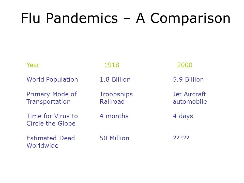 Flu Pandemics – A Comparison Year 1918 2000 World Population1.8 Billion5.9 Billion Primary Mode ofTroopshipsJet Aircraft TransportationRailroadautomob