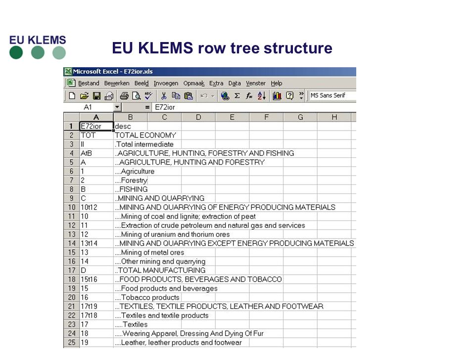 EU KLEMS row tree structure