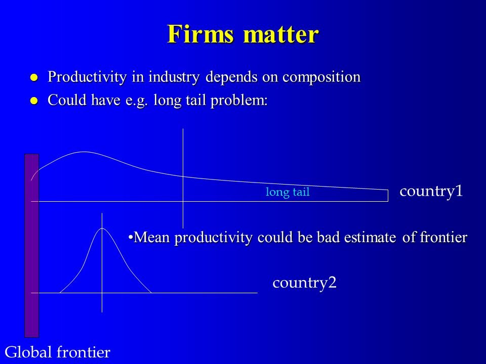 Firms matter l Productivity in industry depends on composition l Could have e.g. long tail problem: Global frontier country2 country1 long tail Mean p