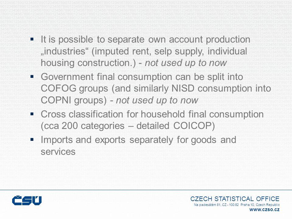 CZECH STATISTICAL OFFICE Na padesátém 81, CZ - 100 82 Praha 10, Czech Republic www.czso.cz It is possible to separate own account production industrie