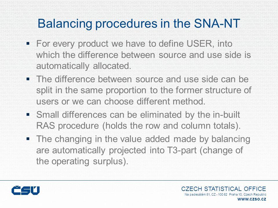 CZECH STATISTICAL OFFICE Na padesátém 81, CZ - 100 82 Praha 10, Czech Republic www.czso.cz Balancing procedures in the SNA-NT For every product we hav