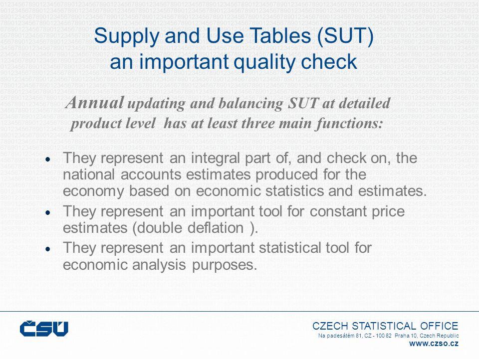 CZECH STATISTICAL OFFICE Na padesátém 81, CZ - 100 82 Praha 10, Czech Republic www.czso.cz Supply and Use Tables (SUT) an important quality check They