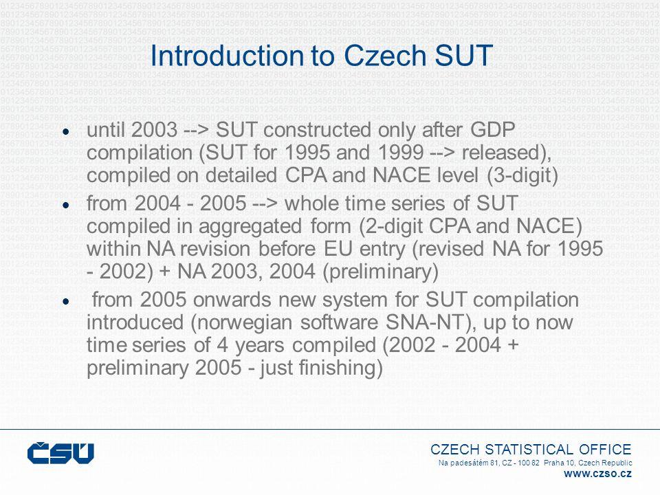 CZECH STATISTICAL OFFICE Na padesátém 81, CZ - 100 82 Praha 10, Czech Republic www.czso.cz Introduction to Czech SUT until 2003 --> SUT constructed on