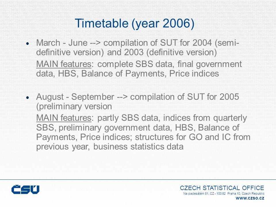 CZECH STATISTICAL OFFICE Na padesátém 81, CZ - 100 82 Praha 10, Czech Republic www.czso.cz Timetable (year 2006) March - June --> compilation of SUT f
