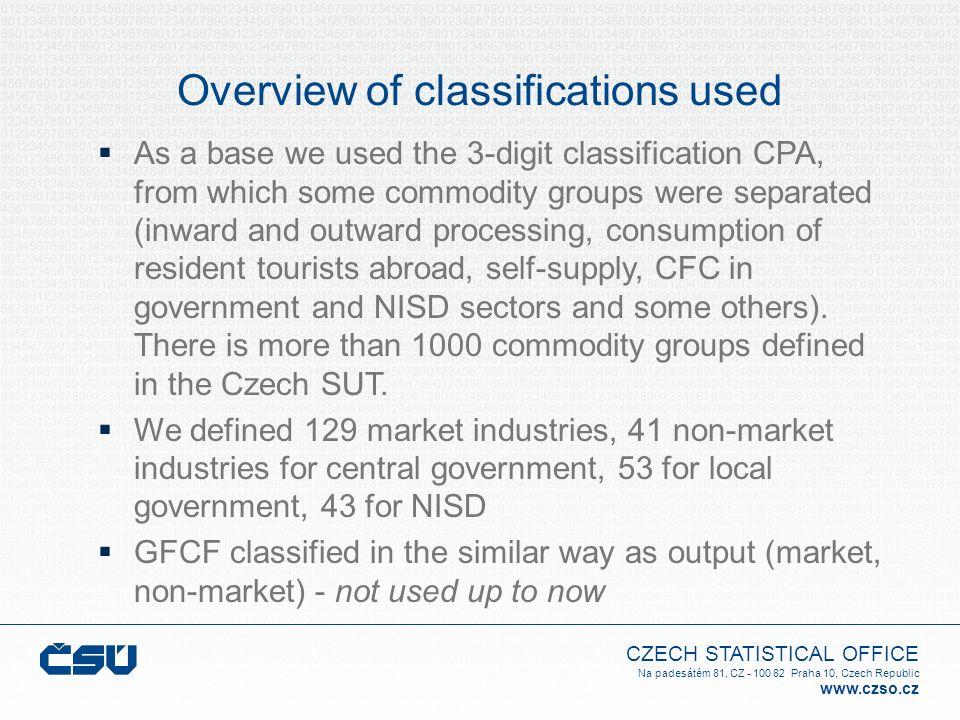 CZECH STATISTICAL OFFICE Na padesátém 81, CZ - 100 82 Praha 10, Czech Republic www.czso.cz Overview of classifications used As a base we used the 3-di