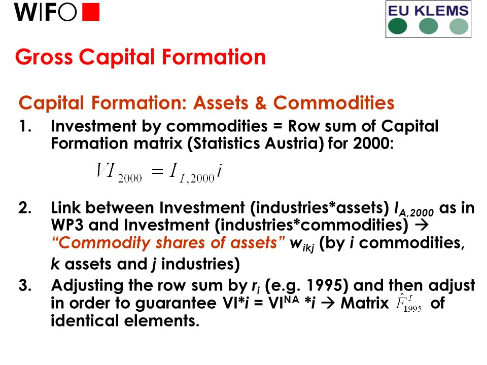 Gross Capital Formation Capital Formation: Assets & Commodities 1.Investment by commodities = Row sum of Capital Formation matrix (Statistics Austria) for 2000: 2.Link between Investment (industries*assets) I A,2000 as in WP3 and Investment (industries*commodities) Commodity shares of assets w ikj (by i commodities, k assets and j industries) 3.Adjusting the row sum by r i (e.g.