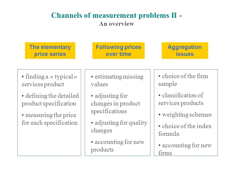 Channels of measurement problems II - An overview The elementary price series Following prices over time Aggregation issues finding a « typical » serv