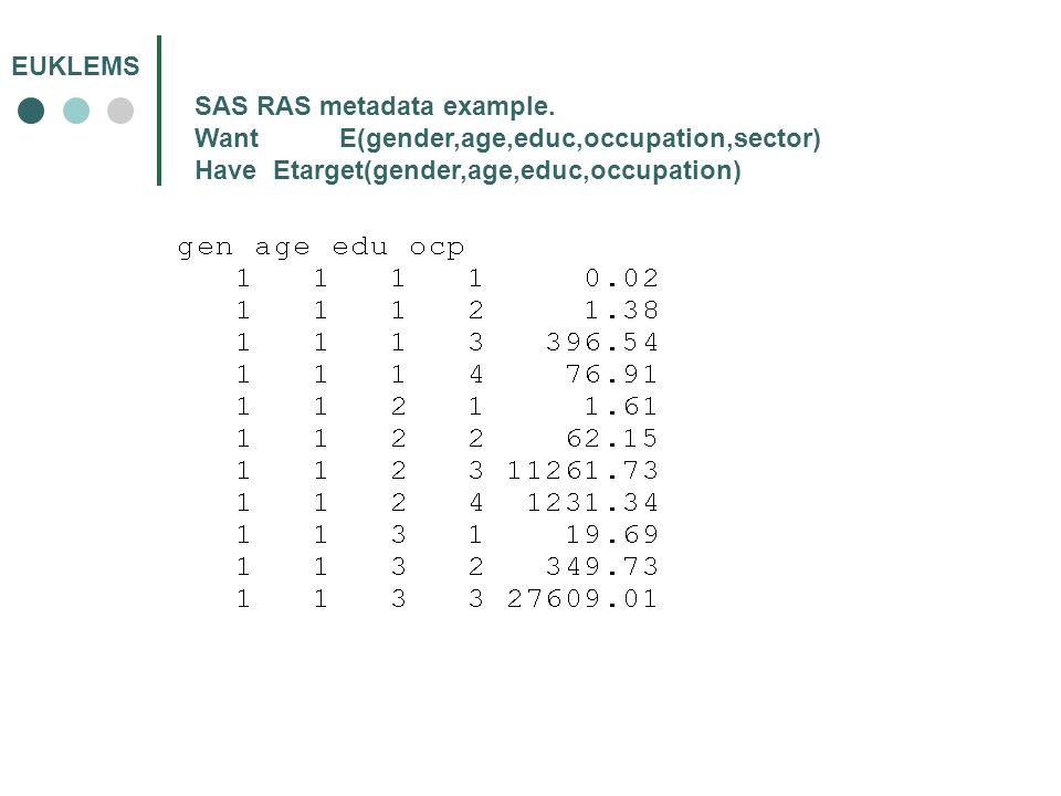 EUKLEMS SAS RAS metadata example.