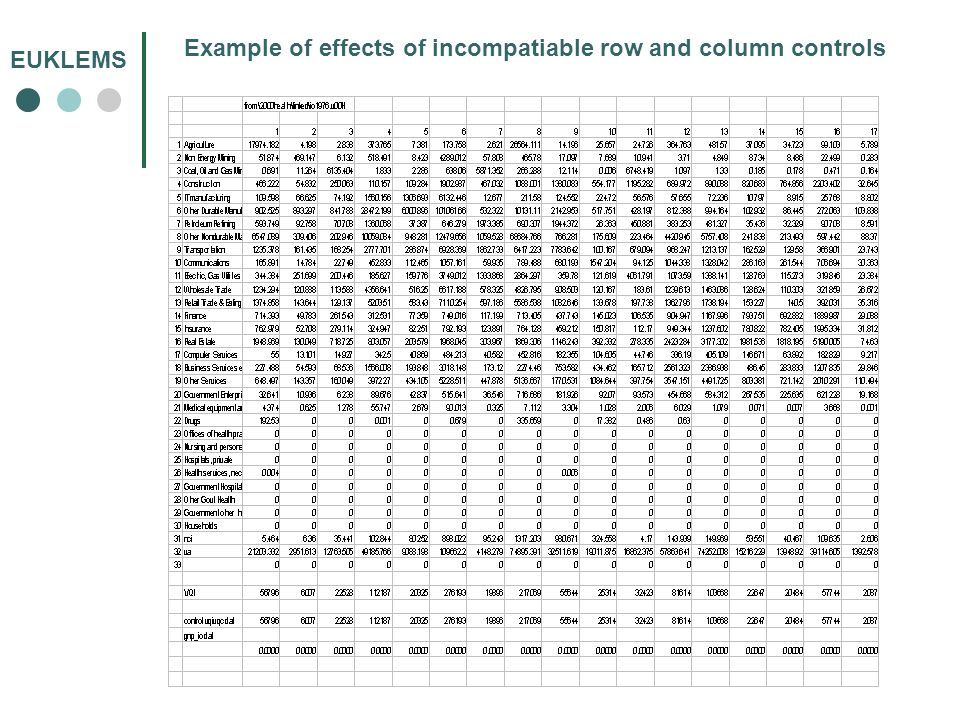 EUKLEMS Example of effects of incompatiable row and column controls
